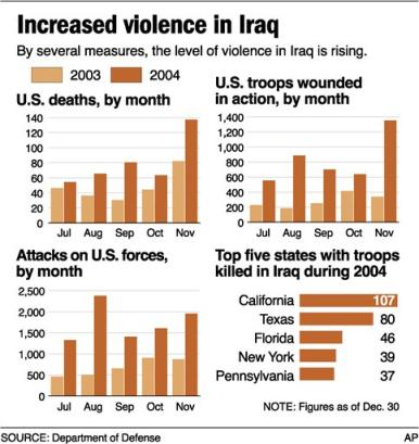 Captnyet26312302026iraq_us_troops_milita